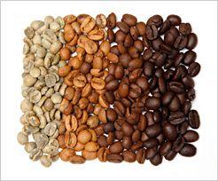 コーヒー豆の焙煎(ロースト)