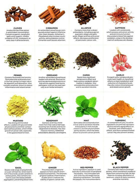 Healthy Spice Benefits Chart: turmeric-antioxidant/anti cancer,  parsley-prevents cancer cell growth, chile peppers-boosts metabolism/anti inflammatory/anti carcinogen, cinnamon-stabilizes blood sugar/lowers cholesterol/anti inflammatory, mustard-antioxidant/anti inflammatory