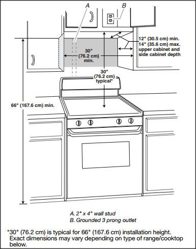 Install an over-the-range microwave oven.... Most OTR microwaves are just under 30 in. wide; heights vary from about 10 to 18 inches and depths vary from 12 to about 18 inches. You need to choose a model that allows adequate clearance above the range but can be installed at a comfortable height.