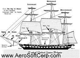 ship parts, ship parts names, ship parts diagram, cruise ship parts, pirate ship parts names, sailing ship parts,, model ship parts,