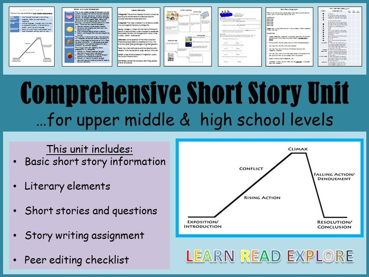teaching compare contrast essay middle school