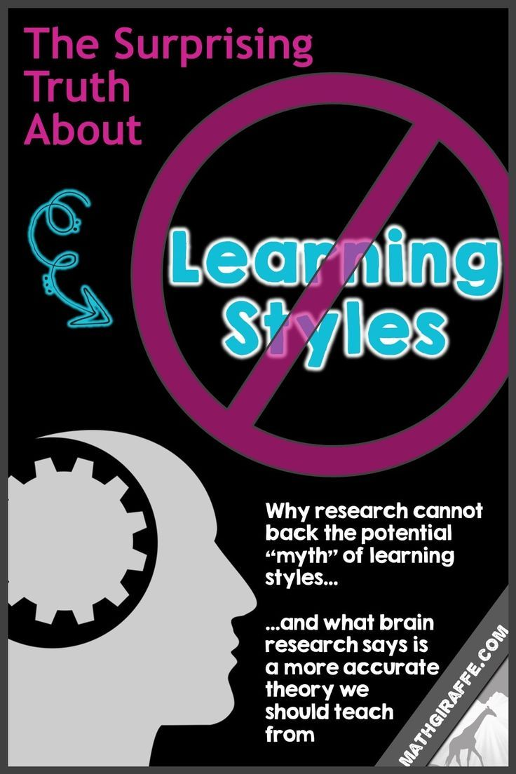 theories and learning styles on teaching practice Theories of learning and teaching right- and left-brain learning, activ-ity theory, learning styles and practice: learning as a process of active engagement.