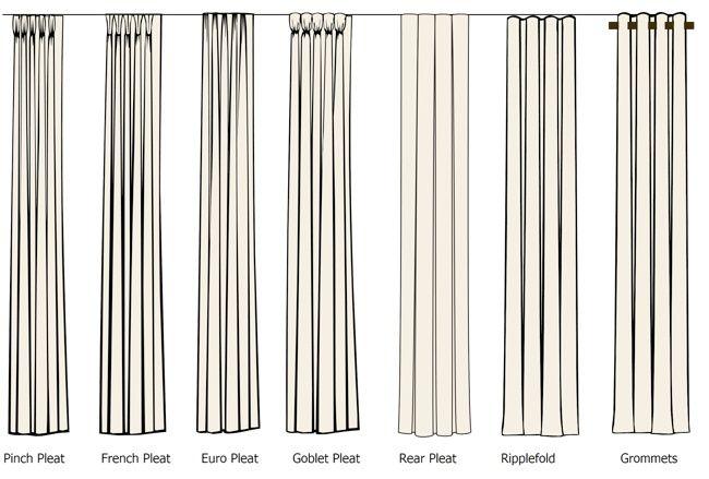 Diagramma che mostra gli stili più comuni di intestazione drappeggio