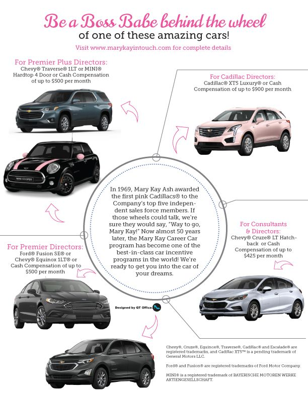 Anne Hanson Mary Kay Sales Diretor Us Tc Tracking Mary Kay Car