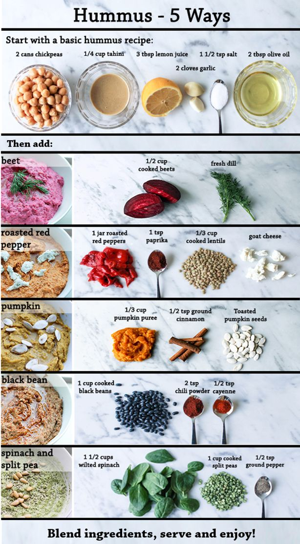 Make a batch of hummus (you can try a new flavor or stick to your favorite) for…