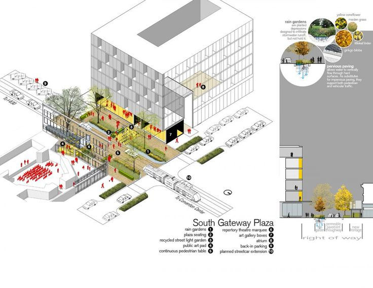 AECCafe.com - ArchShowcase - The Creative Corridor: A Main Street Revitalization in Arkansas by University of Arkansas Community Design Center + Marlon Blackwell Architect