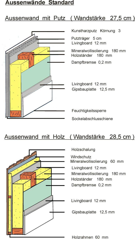 14 best Balkon Aussenwand images on Pinterest | Architecture details ...