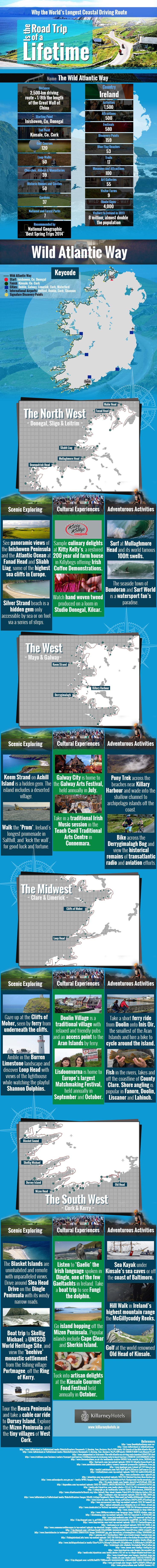 The Wild Atlantic Way - the roadtrip of a lifetime!