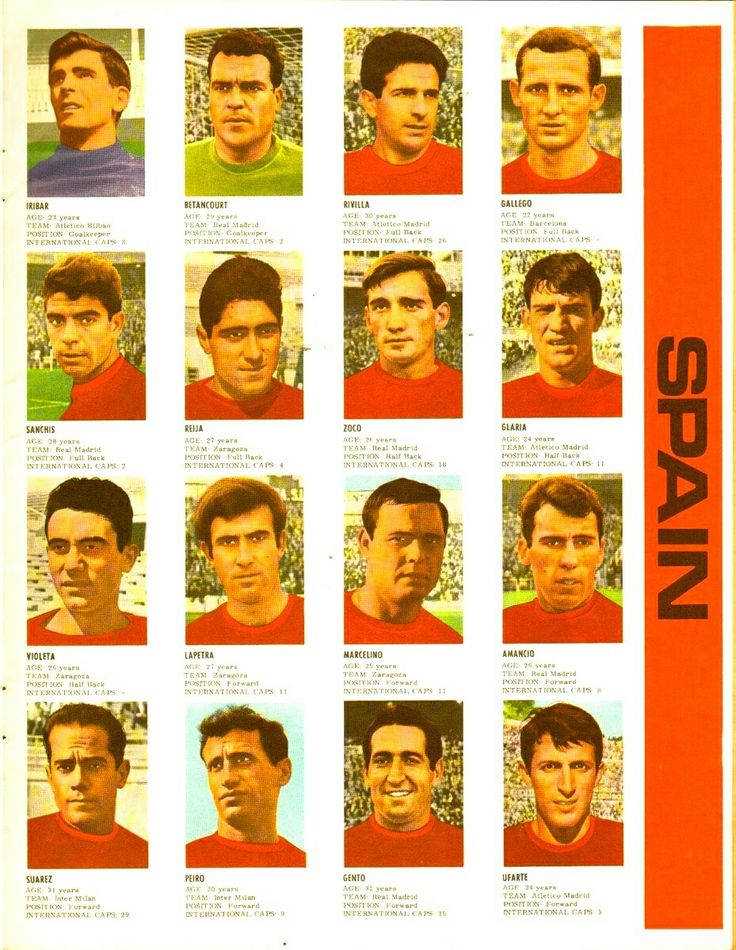 Spain team stickers for the 1966 World Cup Finals.