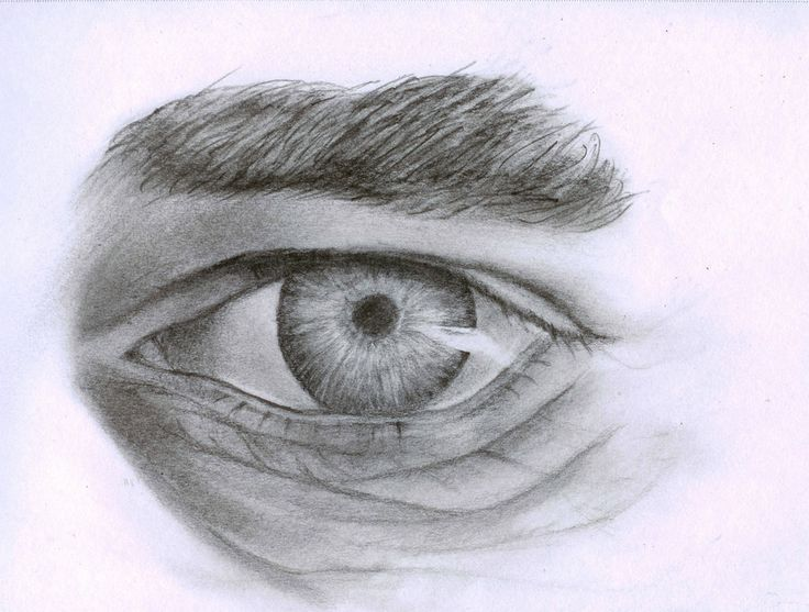 Eye! My attempt to do realistic eye