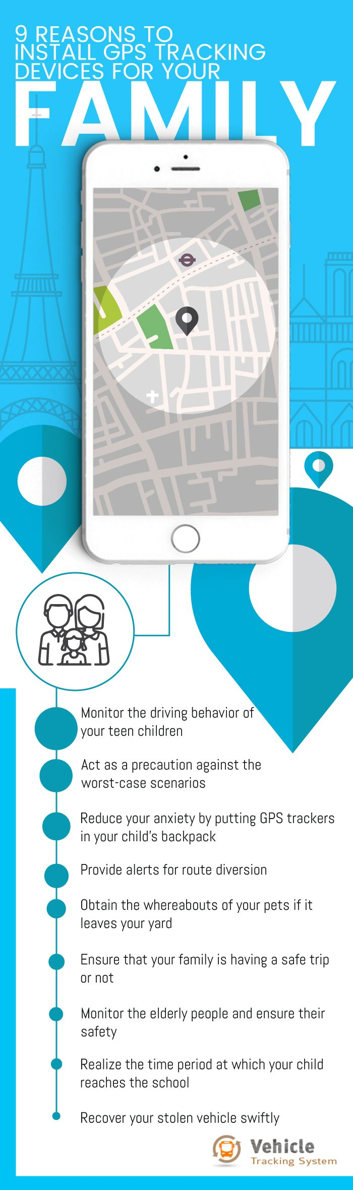 GPS tracking devices can prove as an asset for you and your beloved family.