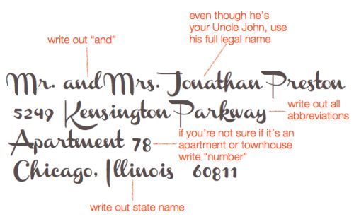 This website shows exactly how to write out names and adresses for formal invitations. Soo much I didn't know!