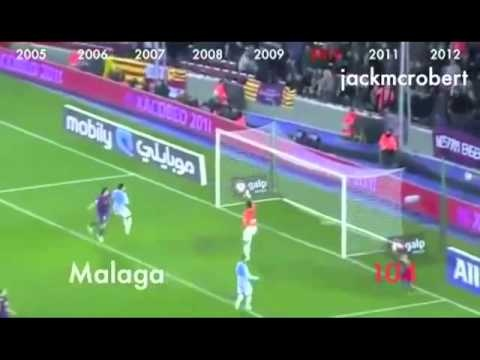 Las 234 picadas de La Pulga (via @Oge Marques) | Lo más increíble  es que Messi puede aún mejorar. Los tiros de fuera es ejemplo.