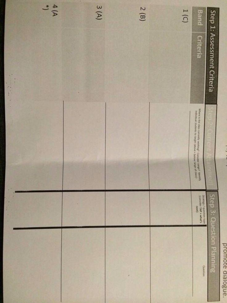 Question planner via @Miss_sociology
