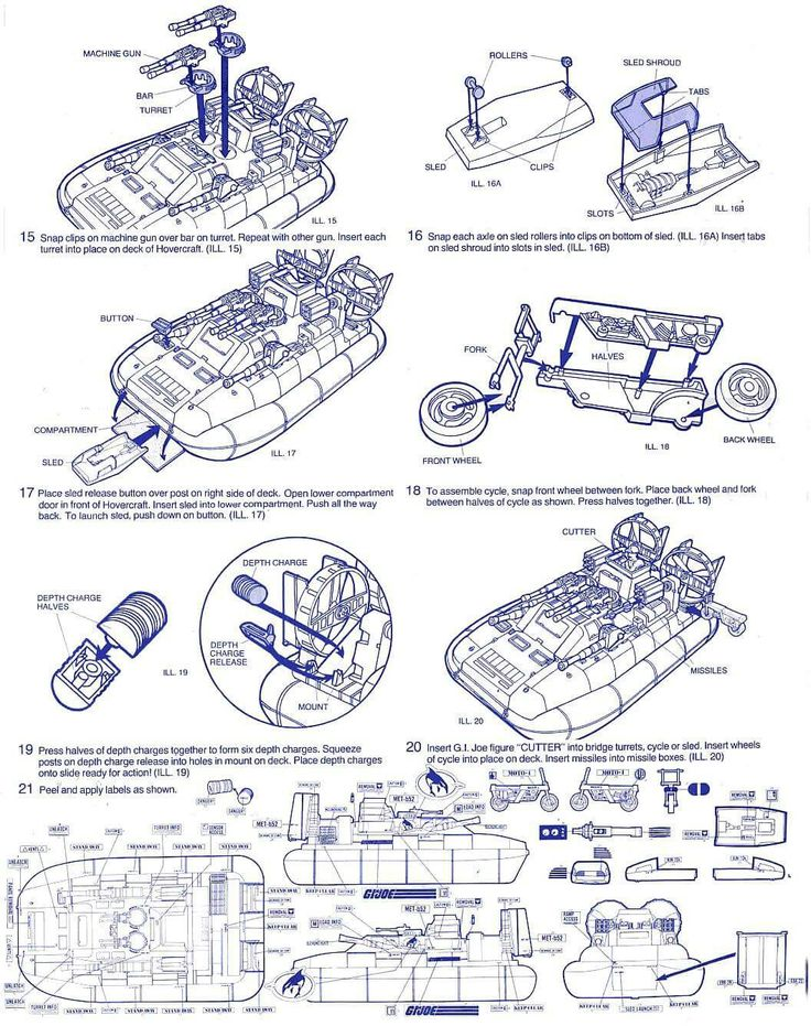 Nice Bulldogsecurity.com Wiring Huge Reznor Wiring Diagram Shaped Guitar 5 Way Switch Wiring Bulldog Remote Start Manual Youthful Bulldog Vehicle BlackGretsch Wiring Harness 281 Best Gi Joe Images On Pinterest | Gi Joe, Vintage Toys And ..