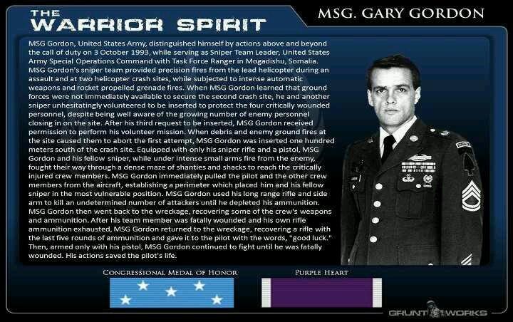 Msg Gary Gordon