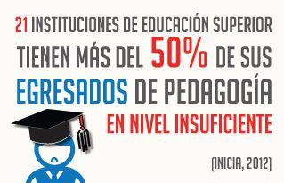 Necesitamos universidades que formen a profesores de excelencia.