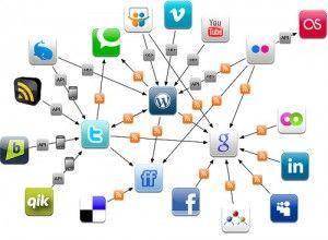 Redes sociales ¿un nuevo canal de comercialización?