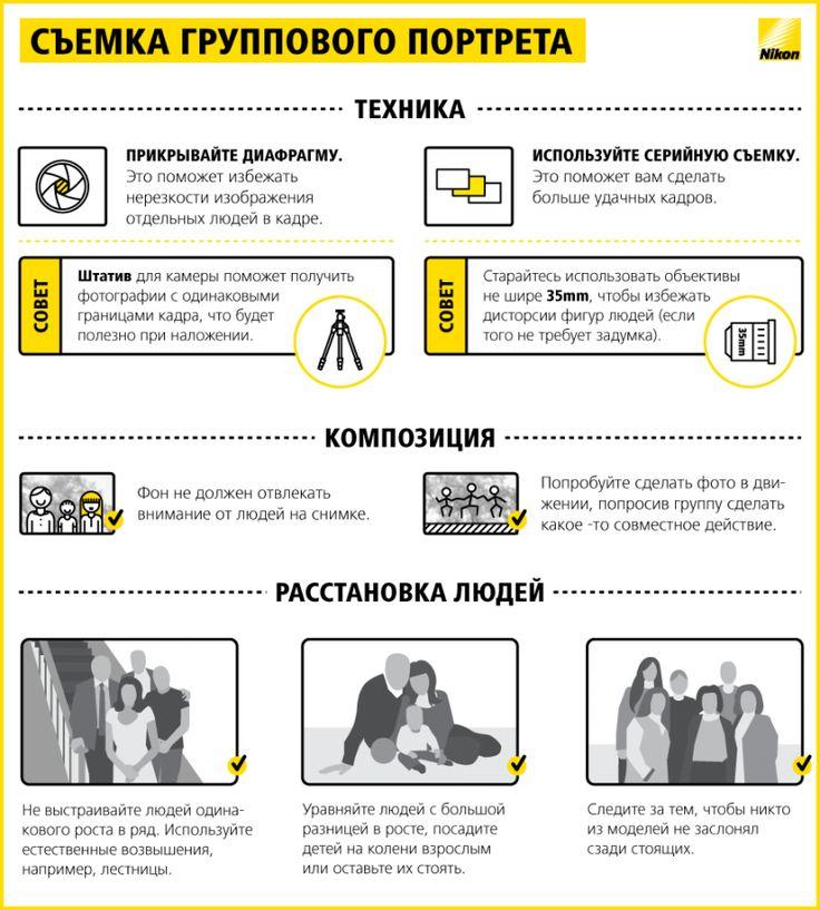никон советы фотографам: 13 тыс изображений найдено в Яндекс.Картинках