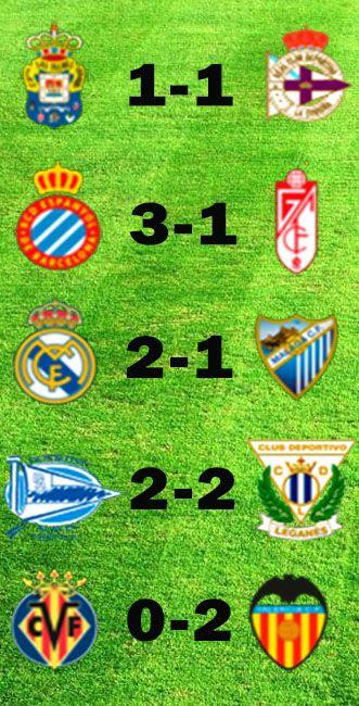 La Liga Full: Resultados Viernes/Sábado Jornada 19