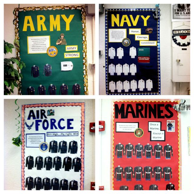 Military classroom theme! At open house take photos of each student and put their faces on each uniform!