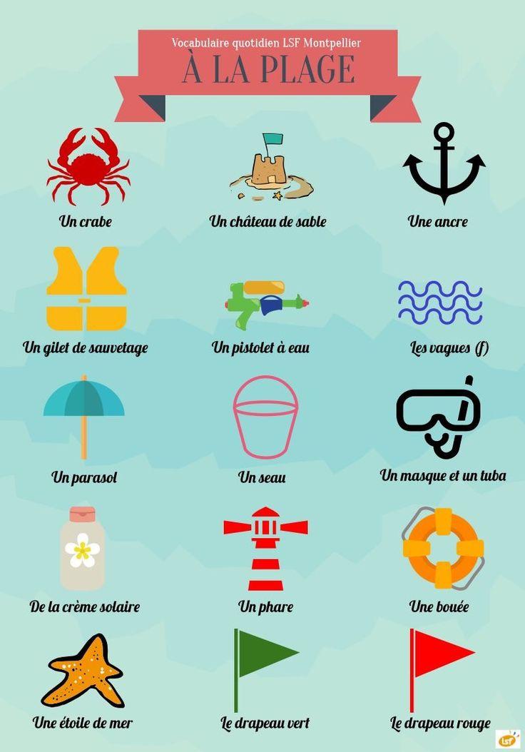 Vocabulario de la playa en francés. Francés principiantes A1. Clases de francés.