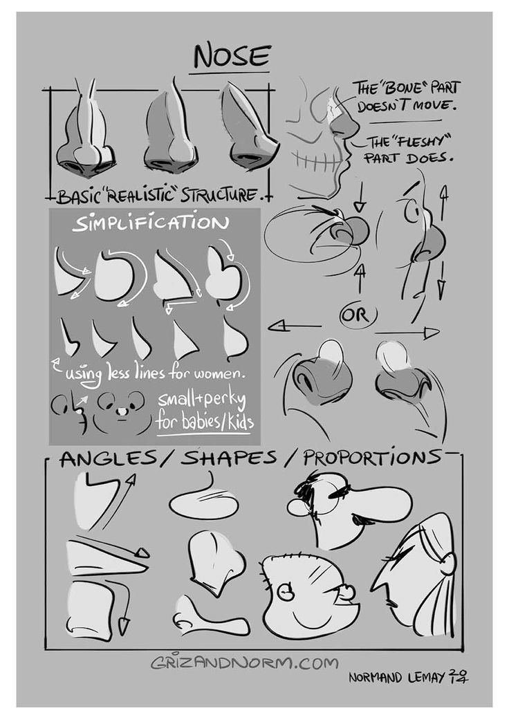 Novas dicas de desenho de Normand e Griselda   THECAB - The Concept Art Blog