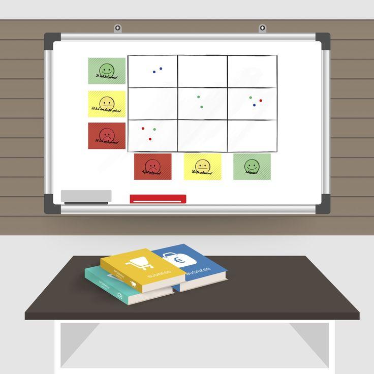 De les afronden met het belevingsbord - Onderwijs Maak Je Samen