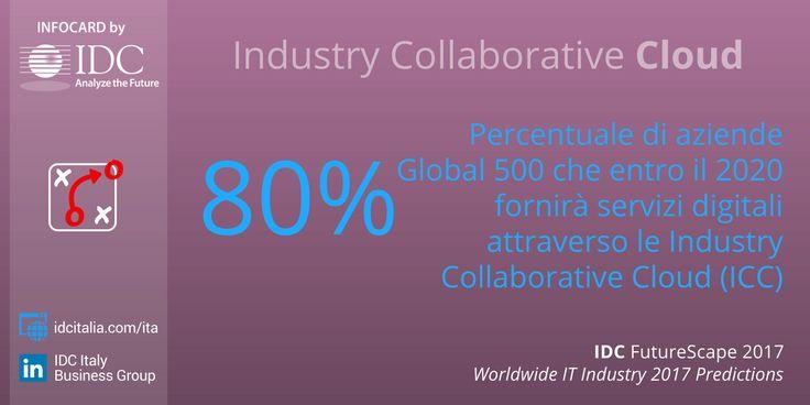 Entro il 2020, l'80% delle grandi aziende mondiali fornirà servizi digitali attraverso le #IndustryCloud - #IDCFutureScape