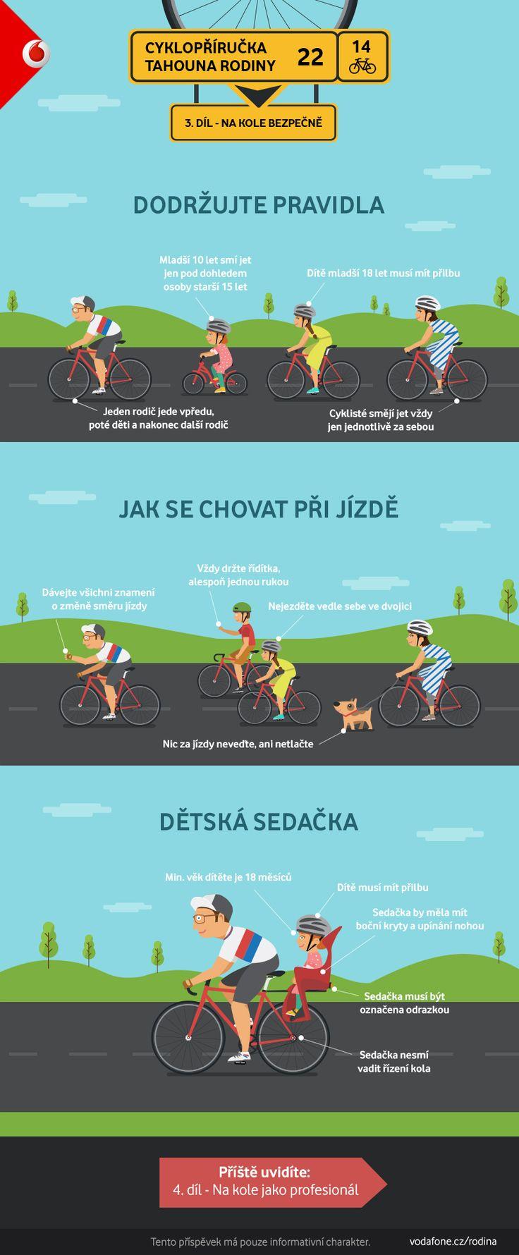 Bezpečnost především! Je tu další díl naší cyklopříručky pro tahouny rodiny. Tentokrát o tom, jak se na kole chovat, aby se nikomu nic nestalo.