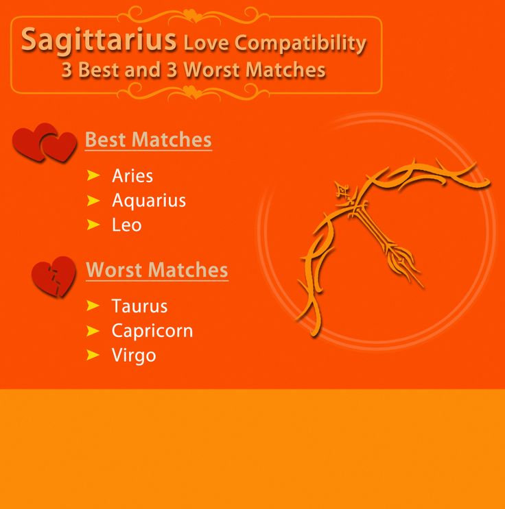 Harsh truths about your sun sign nobody will tell you