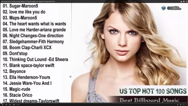 New Songs ;Best Songs 2015 ;Love Songs;Greatest Hits 2015 & VpR Music