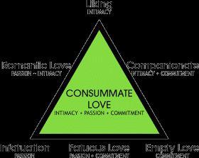 consummate the relationship talk