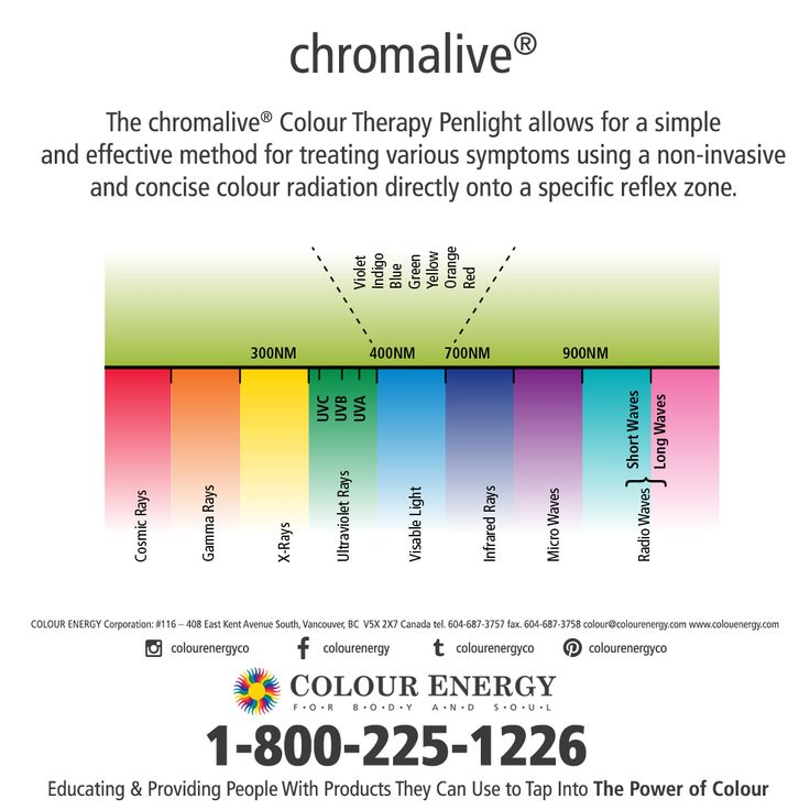 Chromalive® Colour Therapy is a fast way to stimulate the chakra centres. Chromalive® COLOUR LIGHT THERAPY, 2-DAY WORKSHOP FEB 19-20, 2018 Approved by The Reflexology Association of Canada 5 CEU CREDITS Call 1-800-225-1226 x511 to sign up today #colourenergy