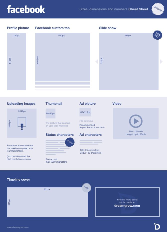 Facebook: Sizes & Dimensions Cheat Sheet #infographic