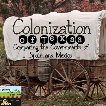 Comparing the Governments of Spain and Mexico in Texas a wonderful way to quickly check if students are understanding what they need to know about the governments of Spain and Mexico during the time of Texas' colonization.