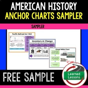 American History ANCHOR CHARTS FREE SAMPLE (Great as Bellringers, Word Walls, and Concept Boards)These free Anchor Charts are just a sample of the full set that is still growing.  If you like these, then please check out my other American History Anchor Charts Available.