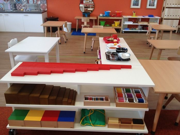 Montessori Classroom Decoration Ideas ~ Montessori classroom decoration imgkid the
