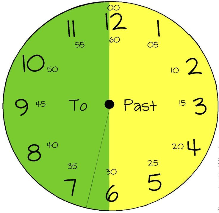Chart Of Telling Time And Clock For Kids Learning Clock Math Time Homeschool Math