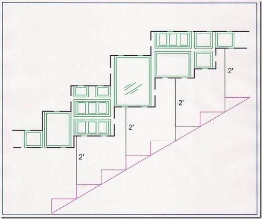 répartition cadres proportions espace wall galery painting d1af6544773edca0321a1ba9b8462edb