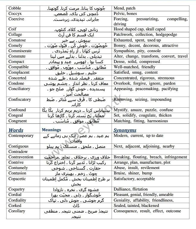 Medical College Stuff: MCAT English Vocabulary with URDU meanings by UHS    English vocabulary, Mcat, Meant to be