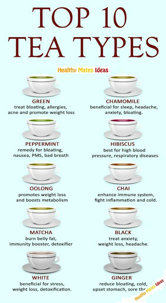 Which type of green tea is best for weight loss?