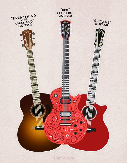 Love taylor swift's guitars I have one that looks like the everything has changed guitar and is a taylor brand guitar!!!