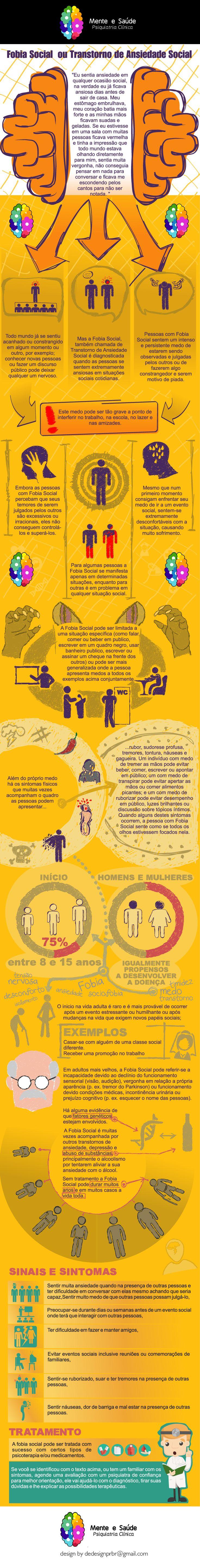 Design, Infografico, psquiatria, dicas, sintomas Fobia Social, Social Phobia, infographic, psychiatry, sintoms.