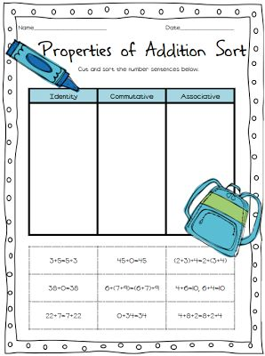 Properties of Addition Sort $6
