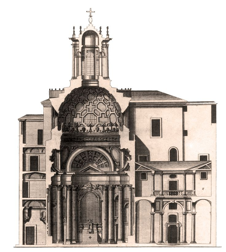 Church of saint charles at the four fountains 1638 1667 for Architecture renaissance