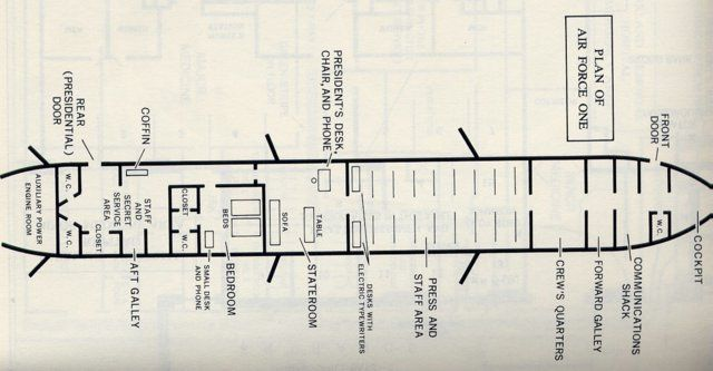 Layout Of Air Force One On The Flight From Dallas Texas