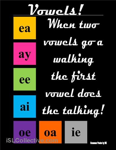 Grammar Posters For Classroom | Grammar Poster Vowels worksheet - iSLCollective.com - Free ESL ...