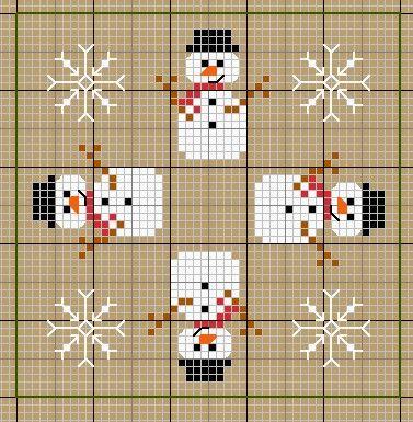 Cross-stitch Winter Biscornu... no color chart available, just use pattern chart as your color guide.. or choose your own colors... DIY muñeco de nieve punto de cruz. Snowman cross stitch. Natal - boneco de neve