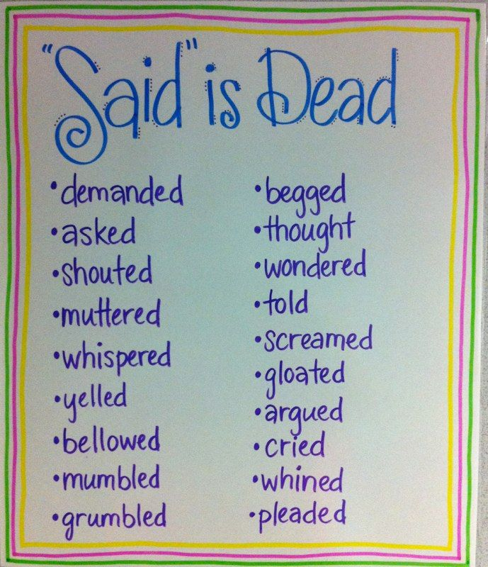 "Encourage descriptive writing with these alternatives to ""said"". and other excellent anchor charts"
